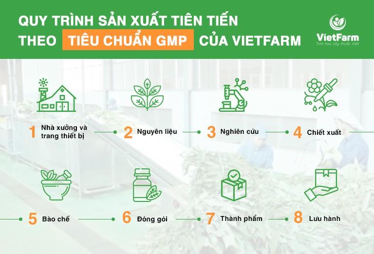 Quy trình nuôi trồng dược liệu khoa học tại Vietfarm