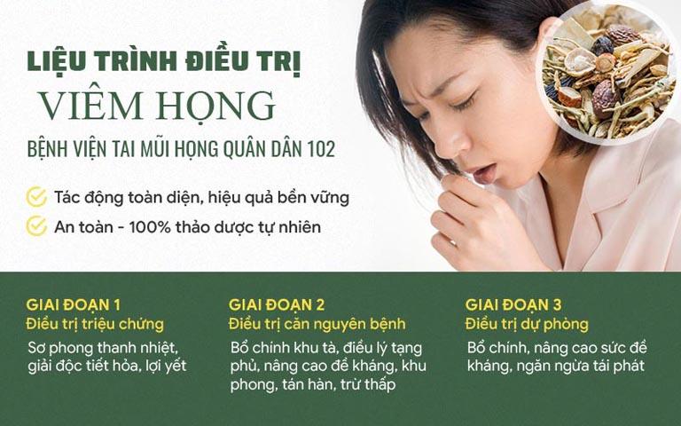 Bài thuốc Viêm họng Tổ hợp Y tế cổ truyền Biện chứng Quân dân 102