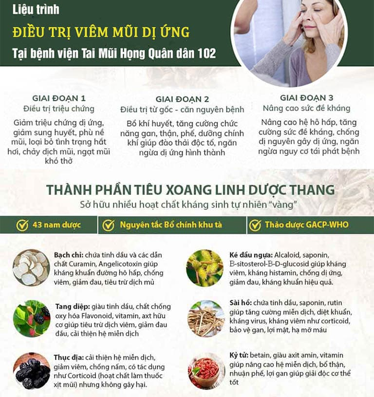 Tiêu xoang linh dược thang đặc trị viêm mũi dị ứng hiệu quả